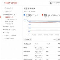 20150625_searchconsole1_200_200